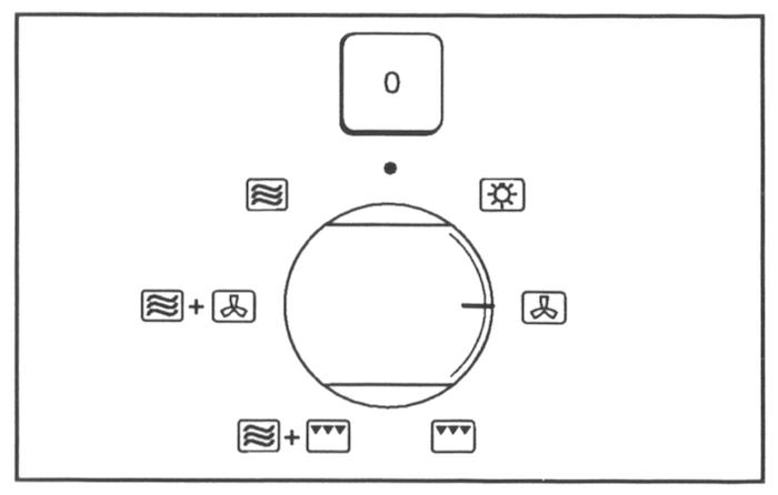Magnetronknop, tekening uit de handleiding