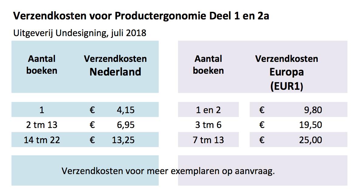 Verzendkosten, juli 2018